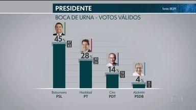 Ibope divulga pesquisa de boca de urna para a Presidência da República - William Bonner e Renata Lo Prete mostram os números da nova pesquisa Ibope de boca de urna para presidente.