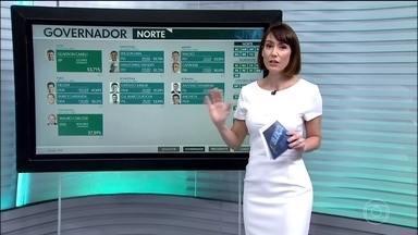 Veja o resultado das eleições para os governos dos estados da região Norte - Acre e Tocantins escolheram os governadores no primeiro turno, nos demais estados, haverá segundo turno das eleições.