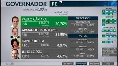 Paulo Câmara, do PSB, é reeleito governador de Pernambuco com 50,7% dos votos - Em segundo colocado ficou Armando Monteiro, do PTB, com 35,99% os votos. Eleição foi definida no primeiro turno.