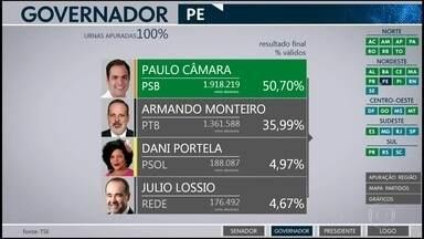 Veja quem foram os candidatos eleitos nas eleições 2018 em Pernambuco - Eleitores votaram para eleger governador, senadores e deputados.
