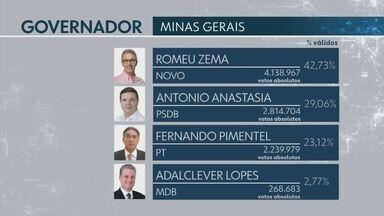 Zema e Anastasia disputam 2º turno em Minas Gerais; veja dados consolidados - Zema e Anastasia disputam 2º turno em Minas Gerais; veja dados consolidados
