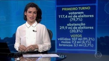 Pouco menos de 80% dos eleitores aptos a votar foram às urnas, diz TSE - Nível de abstenção de 20% foi o maior em 20 anos. Os votos válidos somaram 91% do total.