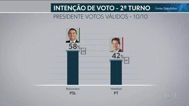 Datafolha divulga primeira pesquisa de intenção de voto para presidente no segundo turno - A probabilidade de os resultados retratarem a realidade é de 95%, com margem de erro de dois pontos, para mais ou para menos.