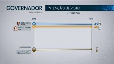 SP2 - Edição de quinta-feira, 25/10/2018 - Confira os novos números da disputa ao governo de São Paulo. Polícia Federal investiga saques do PIS. Unicamp libera locais de prova.