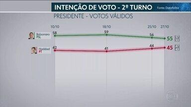 Datafolha divulga quarta pesquisa de intenção de voto para presidente - Instituto entrevistou 18.371 eleitores. O levantamento foi contratado pela TV Globo e pelo jornal 'Folha de S.Paulo'.
