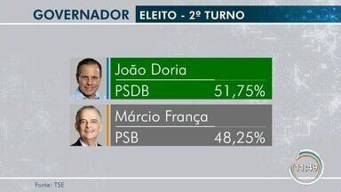 Confira como os eleitores da região votaram neste domingo - Bolsonaro e Doria tiveram ampla vantagem.