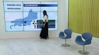 Veja como ficou a votação para o governo do Rio na Região Metropolitana - Assista a seguir.