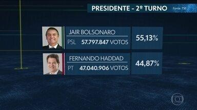 TSE conclui votação: Bolsonaro teve pouco mais de 55% dos votos - Adversário do PT, Fernando Haddad teve quase 45%. As abstenções somaram 21%; votos em branco, 2%, e numos, 7%.