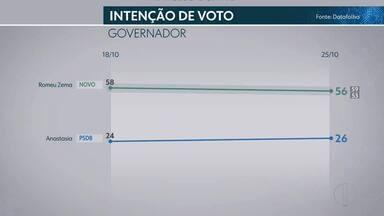 Datafolha divulga nova pesquisa com intenções de voto - Eleições ocorrem neste domingo (28)