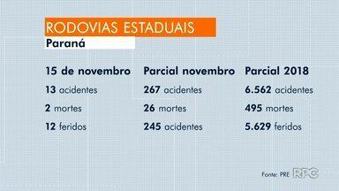 Paraná registra 13 acidentes nas rodovias estaduais no feriado da Proclamação - Ao todo foram duas mortes. Mesmo com fiscalização intensiva motoristas trafegam acima da velocidade.