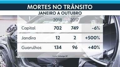 Cai o número de mortes no trânsito da capital - A queda foi de 6% nos primeiros meses deste ano, em relação a 2017.