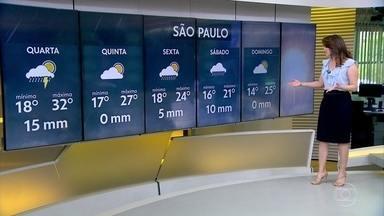 Chuva se concentra na metade norte do Brasil e faz calor em todo o país - Veja onde os temporais podem provocar problemas.