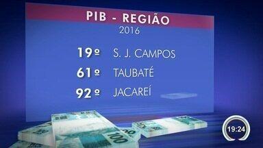 São José, Taubaté e Jacareí caem em ranking, mas se mantêm entre as 100 mais ricas do país - São José dos Campos é a cidade com maior PIB na região, mas caiu uma posição em relação ao ano anterior. No país, cidade está na 19ª colocação.
