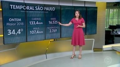 Tempestade provoca muita chuva e com milhares de raios na Grande São Paulo - Confira onde os temporais são esperados, nas próximas horas.