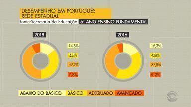 Pesquisa avalia desemprenho de alunos da rede pública do RS em português e matemática - Resultados ajudam o governo do estado a adotar políticas públicas para educação.