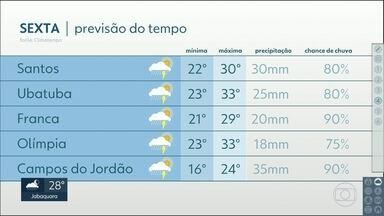 Sexta-feira deve ter chuva em todo o estado de São Paulo - Em Santos, Ubatuba e no interior deve chover forte e as temperaturas caem