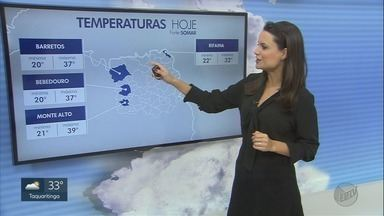 Veja a previsão do tempo para este sábado (9) na região de Ribeirão Preto, SP - No final de semana, o tempo ficará seco. A expectativa para fevereiro é de um mês mais chuvoso, mas ainda abaixo da média.