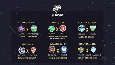 Inter enfrenta o Juventude e Grêmio o Avenida neste domingo (10) pelo Gauchão - Jogo do Grêmio também vale taça da Recopa Gaúcha.