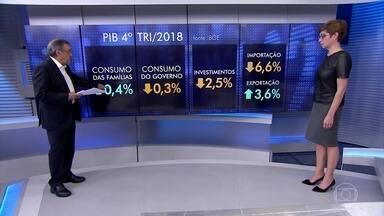 Carlos Alberto Sardenberg comenta o fraco resultado do PIB - O PIB do ano passado evidencia a dificuldade da economia ganhar fôlego.