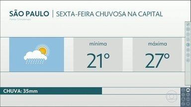 Chuva deve começar bem cedo na sexta-feira na capital - A temperatura máxima não deve passar dos 27 graus