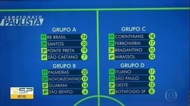 Décima primeira rodada do Paulistão: Palmeiras e Corinthias vencem - Hernanes deve desfalcar o São Paulo no próximo jogo por causa de uma contusão.