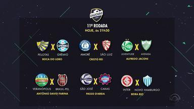 Última rodada da primeira fase do Campeonato Gaúcho termina nesta quarta-feira (20) - A RBS TV transmite a partida entre Pelotas x Grêmio.
