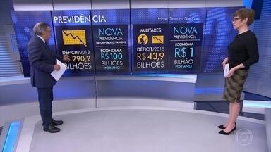Carlos Alberto Sardenberg explica as causas da queda da bolsa - Previdência, queda da aprovação do presidente e prisão de Temer explicam o nervosismo do mercado financeiro.