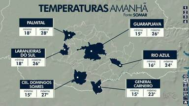 Pancadas de chuvas estão previstas na região de Guarapuava - O sol vai aparecer durante o dia em todas as cidades.
