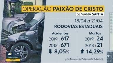 Número de mortos nas rodovias em SP no feriado da Páscoa aumenta em 2019 - Nas rodovias estaduais, houve aumento de 14%, comparado ao mesmo período de 2018, nas federais que passam pelo estado, número de mortos foi de 1 para 6.