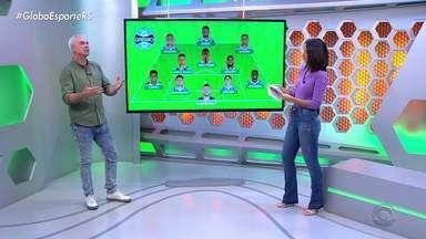 Maurício Saraiva comenta a retomada da confiança do Grêmio - No jogo contra o Libertad, o tricolor precisa garantir a efetividade do meio campo para a frente.