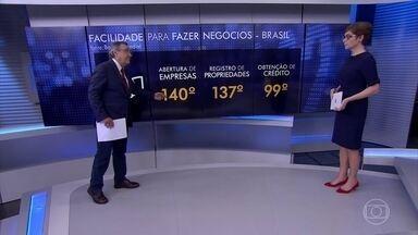 Governo prepara pacote para tentar destravar o ambiente de negócios - Carlos Alberto Sardenberg analisa.