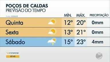 Confira a previsão do tempo em Poços de Caldas, MG - Confira a previsão do tempo em Poços de Caldas, MG