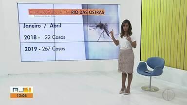 Rio das Ostras teve 267 casos confirmados de chikungunya em 2019 - No mesmo período de 2018, número de casos era 22.