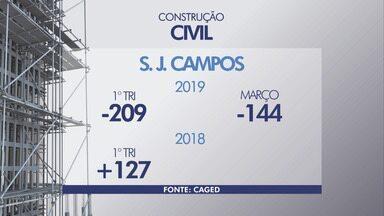 2019 começou em ritmo lento para a construção civil em São José - No 1º trimestre, mais de 200 vagas foram fechadas.