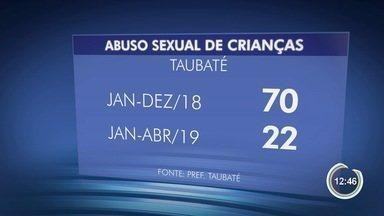 Hoje é o dia de combate à exploração sexual de crianças - Casos são, infelizmente, cada vez mais comuns.