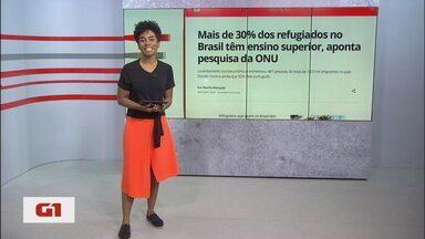 G1 no BDDF: Mais de 30% dos refugiados no Brasil têm ensino superior, aponta pesquisa da O - Veja outros destaques: Alunos de medicina promovem dia de aconselhamento sobre HIV/Aids na Rodoviária do Plano Piloto. Pesquisa revela que 87% dos brasilienses usam aplicativos de transporte quando consomem bebida alcoólica.