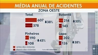 Acidentes de trânsito caem 38% ao ano após ciclovias na Zona Oeste - A Zona Oeste tem um total de 64 ciclofaixas e ciclovias, que foram implantadas entre 2011 e 2016.