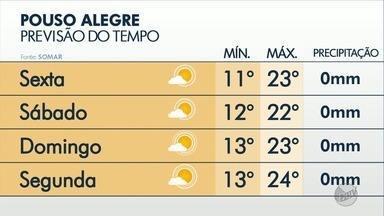 Confira a previsão do tempo para Poços de Caldas e Pouso Alegre, MG - Confira a previsão do tempo para Poços de Caldas e Pouso Alegre, MG