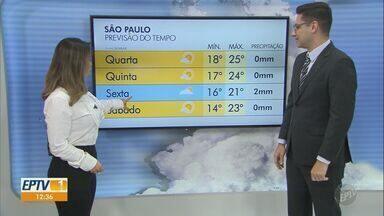 Confira a previsão do tempo para a região de Campinas nesta terça-feira (18) - Veja a temperatura prevista nas cidades da região e se programe.