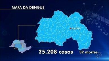 Bauru registra a primeira morte por H1N1 e 32 por dengue - Bauru registrou nesta segunda-feira (1º) a primeira morte por H1N1 neste ano de 2019. Já o balanço da dengue mostra que são 32 pessoas que morreram por complicações da doença.