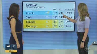 Campinas tem máxima de 28° C nesta quarta-feira (3) - Frente fria se aproxima da região, mínima de 15º C e ventos de 30km/h.