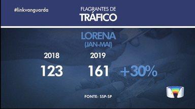 Ocorrência de tráfico cresceram 30% neste ano - De 123 em 2018, o número cresceu para 161 registros em Lorena.