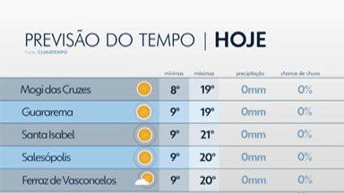 Alto Tietê tem mais um dia de frio - Segundo a previsão do tempo, o dia que começou com nevoeiro vai ter sol. Mas a noite temperatura volta a cair.