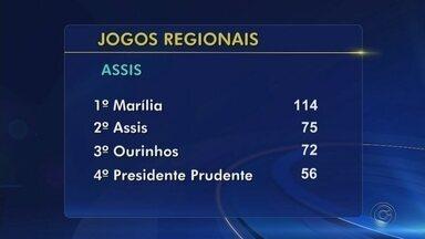 Confira as disputas dos Jogos Regionais em Assis e Botucatu - Confira os principais destaques das disputas dos Jogos Regionais que estão sendo disputados em Assis e Botucatu.