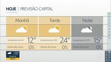 Veja a previsão do tempo para esta terça-feira (6) em São Paulo - As temperaturas baixaram nos últimos dias. Mas não foram só as mínimas. As máximas também não subiram. E com o vento, a sensação térmica era de mais frio ainda.