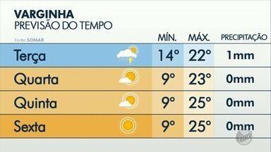 Confira a previsão do tempo em Varginha, MG - Confira a previsão do tempo em Varginha, MG