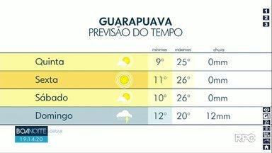 Quinta-feira será de temperatura agradáveis e de tempo firme - As máximas devem ficar acima dos 20°.