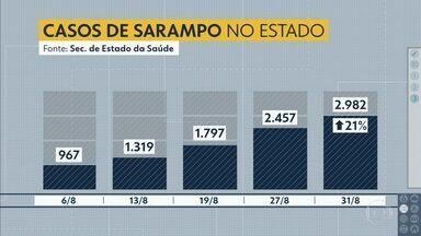 O Estado de São Paulo tem 2.982 casos de sarampo registrados - O crescimento foi de 21% em relação a semana passada.