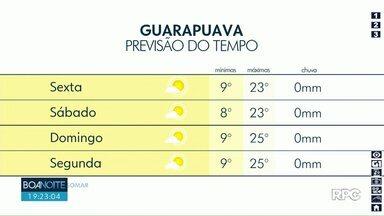 Tempo deve continuar seco nesta sexta-feira - Em Guarapuava o tempo ensolarado deve continuar até o fim de semana.