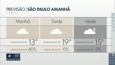 O sábado deve ser de temperaturas baixas em São Paulo - Pela manhã pode garoar e a temperatura máxima não passa dos 19 graus. O domingo será mais agradável